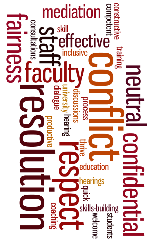 ConflictResolutionWordCloud